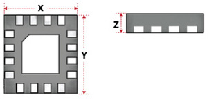 Package (Package width, package length, package thickness) by 3D & 5 Sided inspection