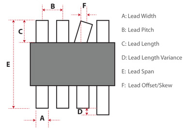 Lead (width, pitch, length, length variance, span, offset skew) results by vision mark lead package inspection